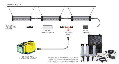 Pelican 9500 Shelter Lighting System-6099
