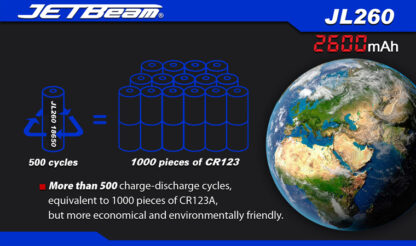 JETBeam 2600mAh 18650 Rechargeable Li-ion Battery-10068