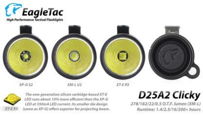 EagleTac D25A2 Clicky CREE XM-L2 LED Pocket Torch (520 Lumens) 2x AA Batteries-19733