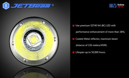JETBeam HR25 USB Rechargeable Headlamp - 1180 Lumens -12447