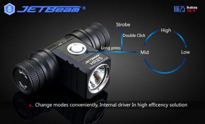 JETBeam HR25 USB Rechargeable Headlamp - 1180 Lumens -12450