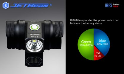 JETBeam HR25 USB Rechargeable Headlamp - 1180 Lumens -12440