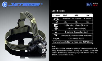 JETBeam HR25 USB Rechargeable Headlamp - 1180 Lumens -12442