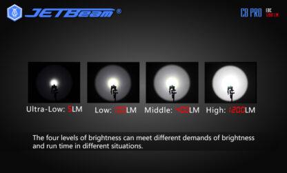 JETBeam C8 Pro USB rechargeable torch (1200 Lumens)-12495
