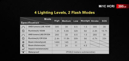 Klarus Mi1C High CRI Diffused EDC Flashlight-18430