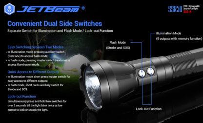 JETBeam New SSR50 Security Torch (3650 Lumens)-13145