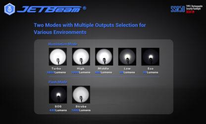 JETBeam New SSR50 Security Torch (3650 Lumens)-13147