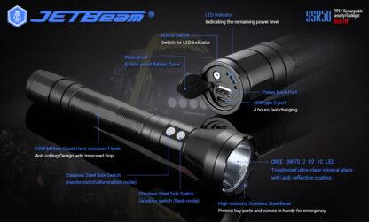JETBeam New SSR50 Security Torch (3650 Lumens)-13140