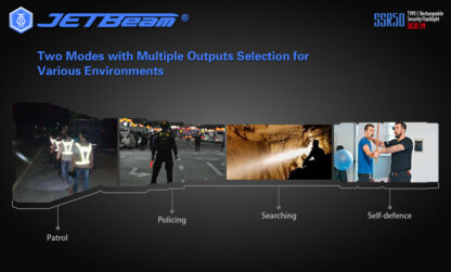 JETBeam New SSR50 Security Torch (3650 Lumens)-13143