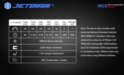 JETBeam HR30 Headlamp (950 lumens)-13416