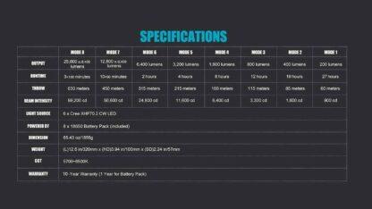 Olight X9R Marauder 25000 lumen rechargeable LED searchlight-13431