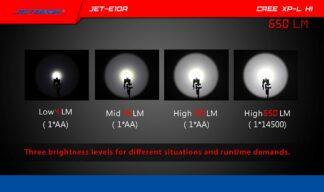 JETBeam E10R Rechargeable Flashlight - 650 Lumens-13651