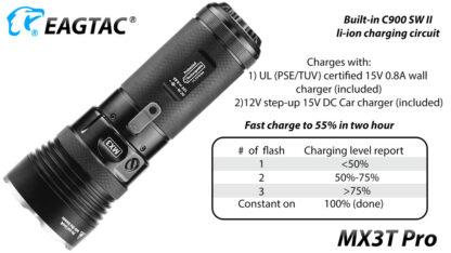 Eagletac MX3T Pro Rechargeable Flashlight 4850 Lumens-13700