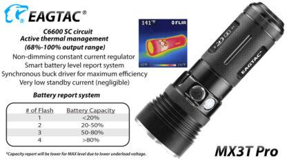 Eagletac MX3T Pro Rechargeable Flashlight 4850 Lumens-13701