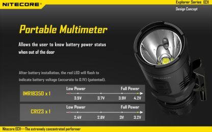 Nitecore EC11 Flashlight (900 Lumens)-14049