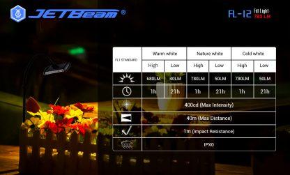 JETBeam FL12 Fill Light + Power Bank-14661