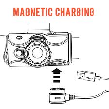 Led Lenser MH7 USB Rechargeable Headlamp - Black/White-16016