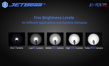 JETBeam Jet-PC20 USB Type-C Rechargeable Flashlight – 1800 Lumens-15061