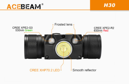 AceBeam H30 Red and Green Light 4000 lumen Rechargeable Headlamp-15146
