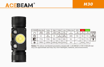 AceBeam H30 Red and Green Light 4000 lumen Rechargeable Headlamp-15145