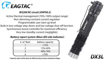 Eagletac DX3L 2500 Lumen Micro-USB Rechargeable Flashlight-15335