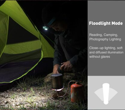 Klarus H1A-PL Lightweight LED Headlamp - 350 Lumens - Ocean Teal-15533