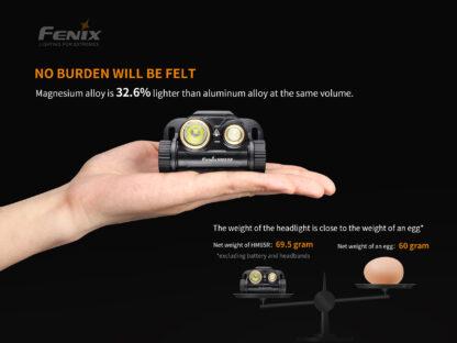 Fenix HM65R Rechargeable Headlamp - 1400 Lumens-15737
