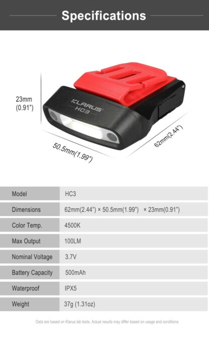 Klarus HC3 Visor Clip Motion-Sensing Headlamp-15756