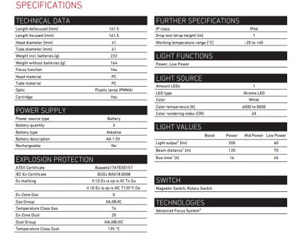 Ledlenser EX7 ATEX Intrinsically Safe Torch - 3AA-16059