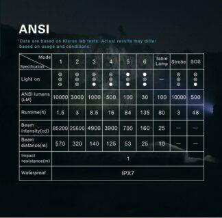 Klarus RS80GT 10000 Lumen Rechargeable Searchlight-16318