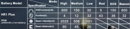 Klarus HR1 Plus Ultra-thin Rechargeable Headlamp - 600 Lumens - Ocean Teal-16578