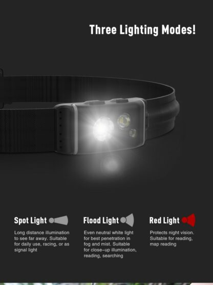 Klarus HR1 Plus Ultra-thin Rechargeable Headlamp - 600 Lumens - Ocean Teal-16567