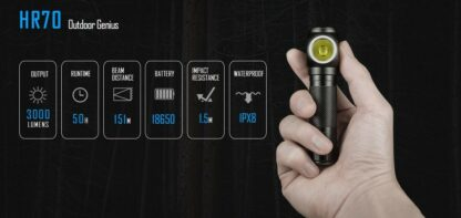 Imalent HR70 USB Rechargeable Headlamp - 3000 Lumens-16993
