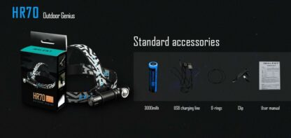 Imalent HR70 USB Rechargeable Headlamp - 3000 Lumens-16999