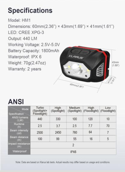 Klarus HM1 Smart-Sensing Rechargeable Lightweight Headlamp-17269