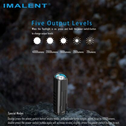 Imalent LD70 Compact Rechargeable Torch (Green)- 4000 Lumens-17550
