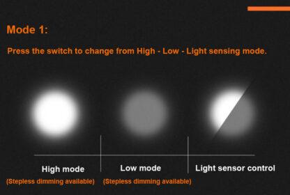 Prolite M600 Rechargeable Bike Light (450 Lumens) with Intelligent Light Sensor-17562