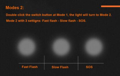Prolite M600 Rechargeable Bike Light (450 Lumens) with Intelligent Light Sensor-17567