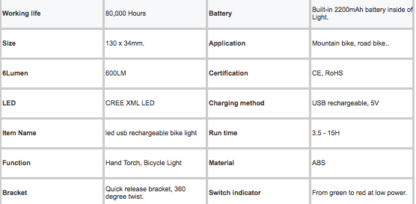 Prolite M600 Rechargeable Bike Light (450 Lumens) with Intelligent Light Sensor-17561