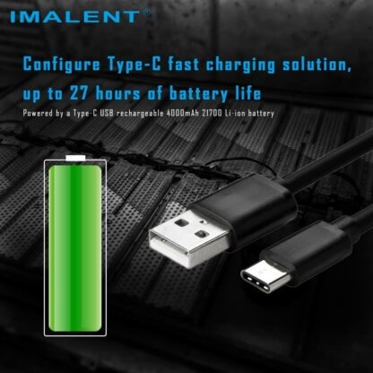 Imalent MS03 Rechargeable Torch - 13000 Lumens-17456