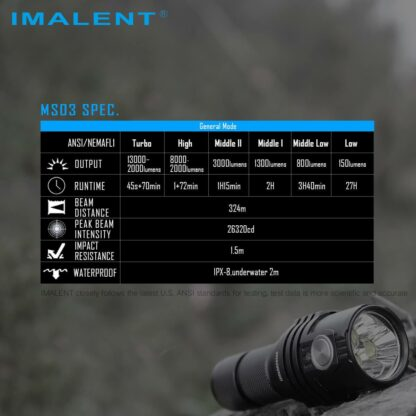 Imalent MS03 Rechargeable Torch - 13000 Lumens-17442