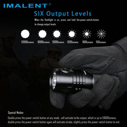 Imalent MS03 Rechargeable Torch - 13000 Lumens-17454