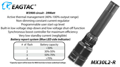 EagleTac MX30L2-R Rechargeable Security Torch (4500 Lumens)-17836