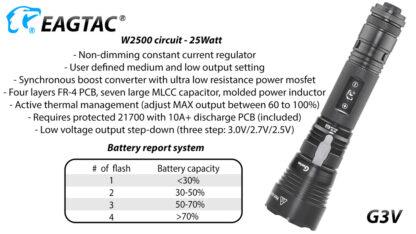 Eagletac G3V USB-C Rechargeable Tactical Flashlight (3200 Lumens)-18648