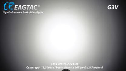 Eagletac G3V USB-C Rechargeable Tactical Flashlight (3200 Lumens)-18651