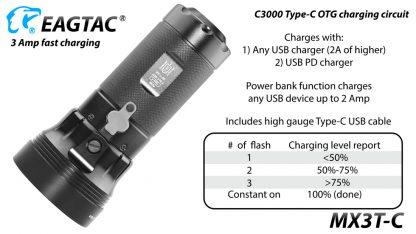Eagletac MX3T-C USB-C Rechargeable Compact Flashlight/Power Bank - 10000 Lumens-18860