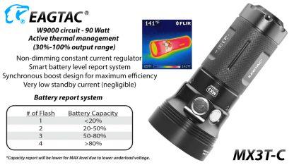 Eagletac MX3T-C USB-C Rechargeable Compact Flashlight/Power Bank - 10000 Lumens-18864