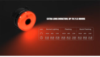 MTigerSports XD-T40 Intelligent Rechargeable Rear Bicycle Light-20061