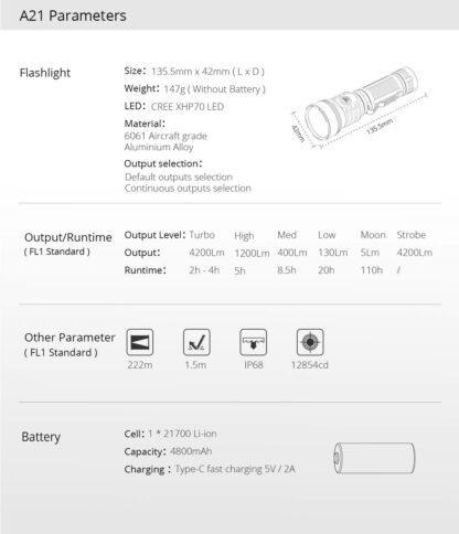Wuben A21 Type-C Rechargeable Flashlight - 4200 Lumens-20338