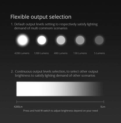 Wuben A21 Type-C Rechargeable Flashlight - 4200 Lumens-20331
